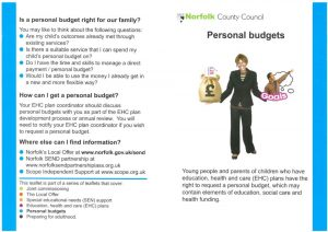 thumbnail of personal-budgets