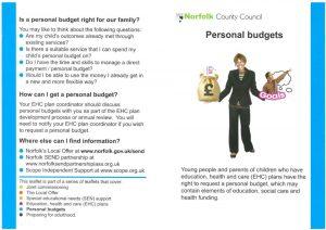 thumbnail of personal-budgets