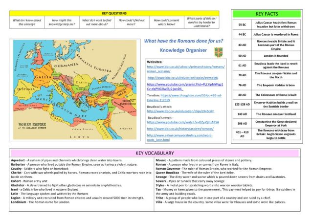 thumbnail of Romans Knowledge Organiser
