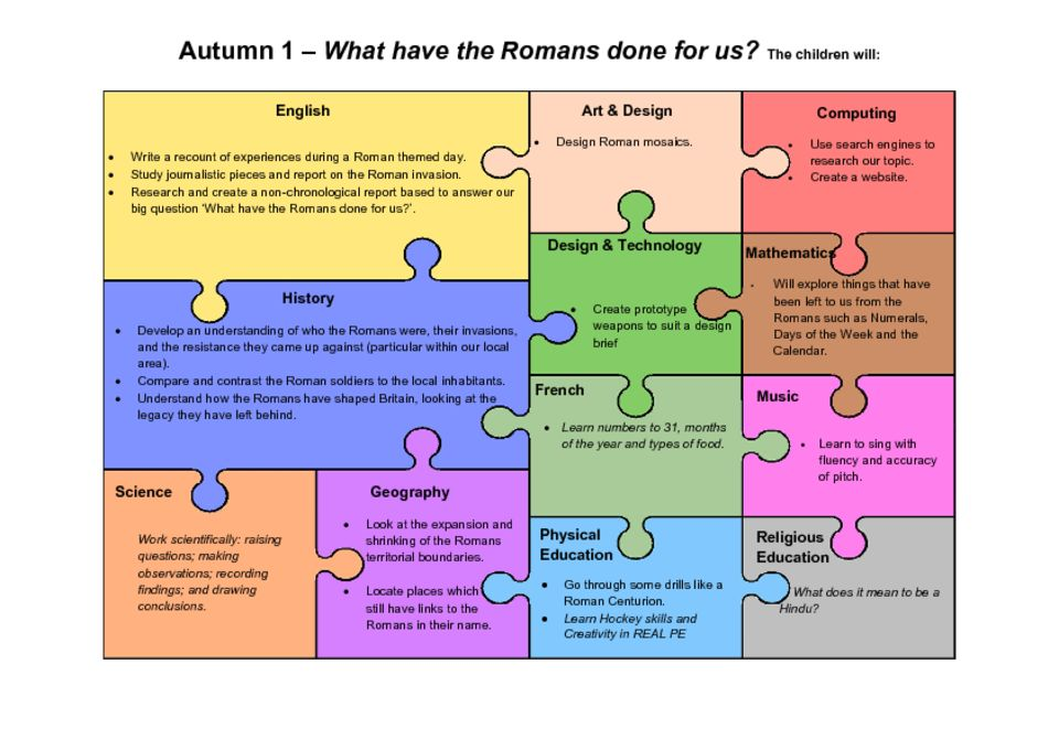 thumbnail of Y4 LLL Jigsaw – What have the Romans done for us 2019