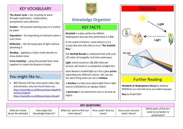 thumbnail of Knowledge Organiser – Macbeth