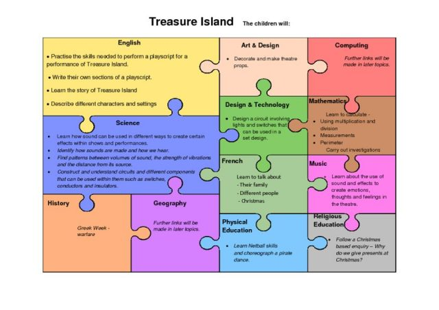 thumbnail of Y4 FAME Jigsaw – Treasure Island