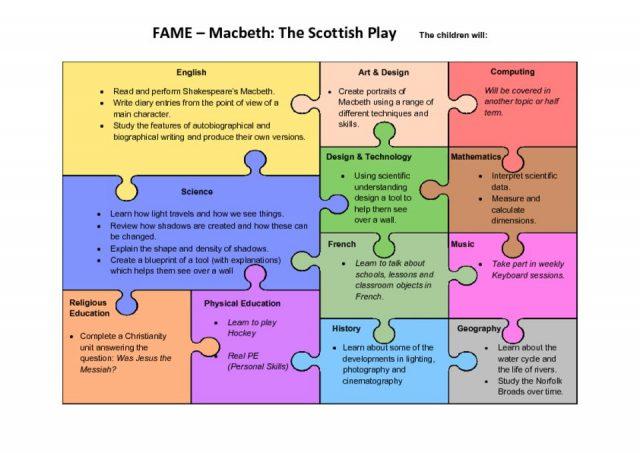 thumbnail of Year 6 Autumn 2 – Topic 'Macbeth'