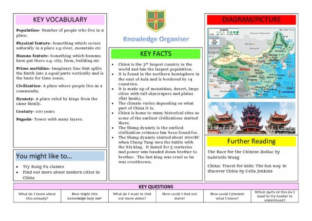 thumbnail of Knowledge organiser China