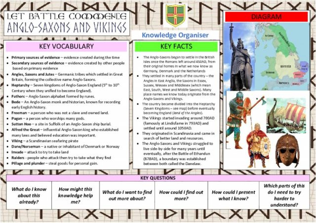 thumbnail of Year 5 – Knowledge Organiser – Let Battle Commence
