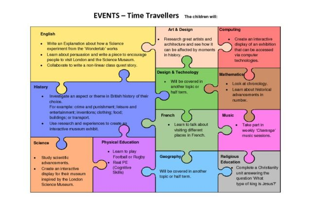 thumbnail of Year 6 Spring 1 – Topic 'Time Travellers'