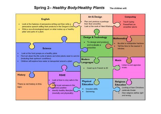 thumbnail of Yr 3 Jigsaw Spring 2