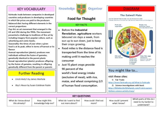thumbnail of Knowledge Organiser Y5S2 Food for Thought