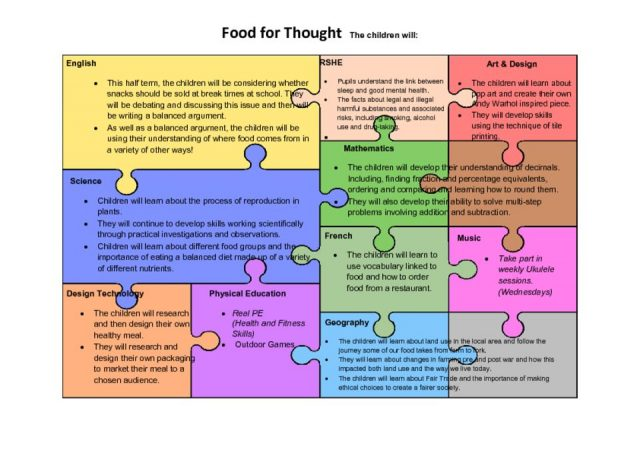 thumbnail of Spring 2 – Food for thought – Jigsaw
