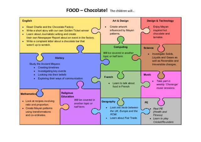 thumbnail of Year 6 Spring 2 – Topic 'Chocolate' (1)