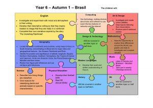 Year 6 – Autumn 1 – Brasil